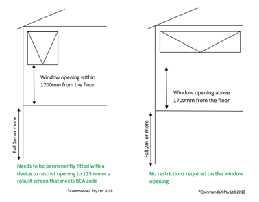 CommandeX_BCA window restrictions illustration